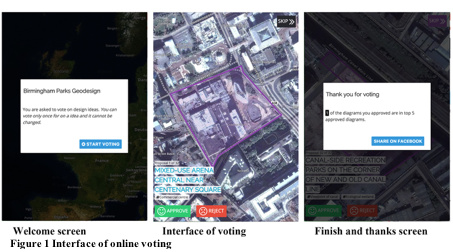 Experiments with Geodesignhub online voting - Projects